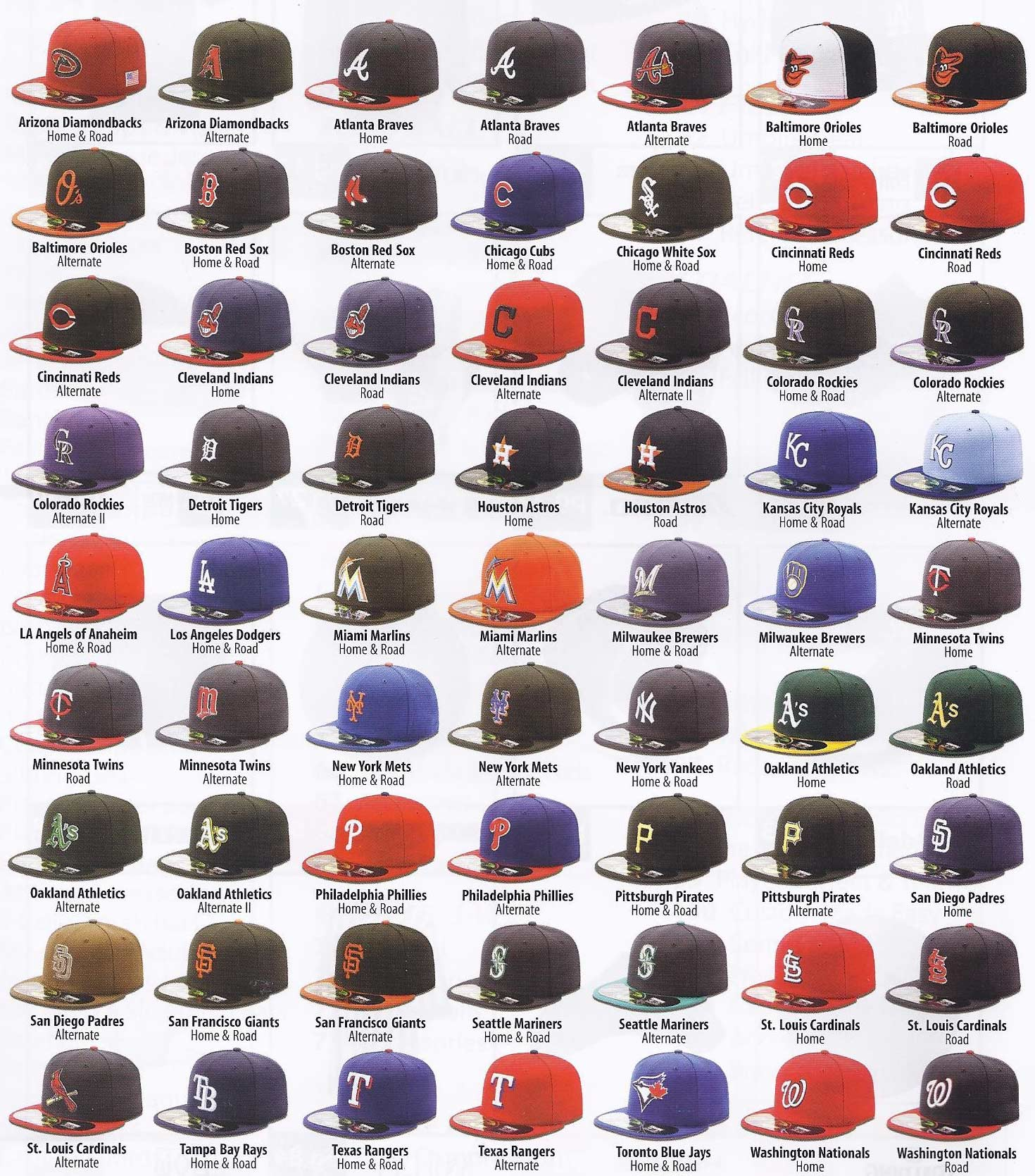 Mlb fitted caps from art's pro sports