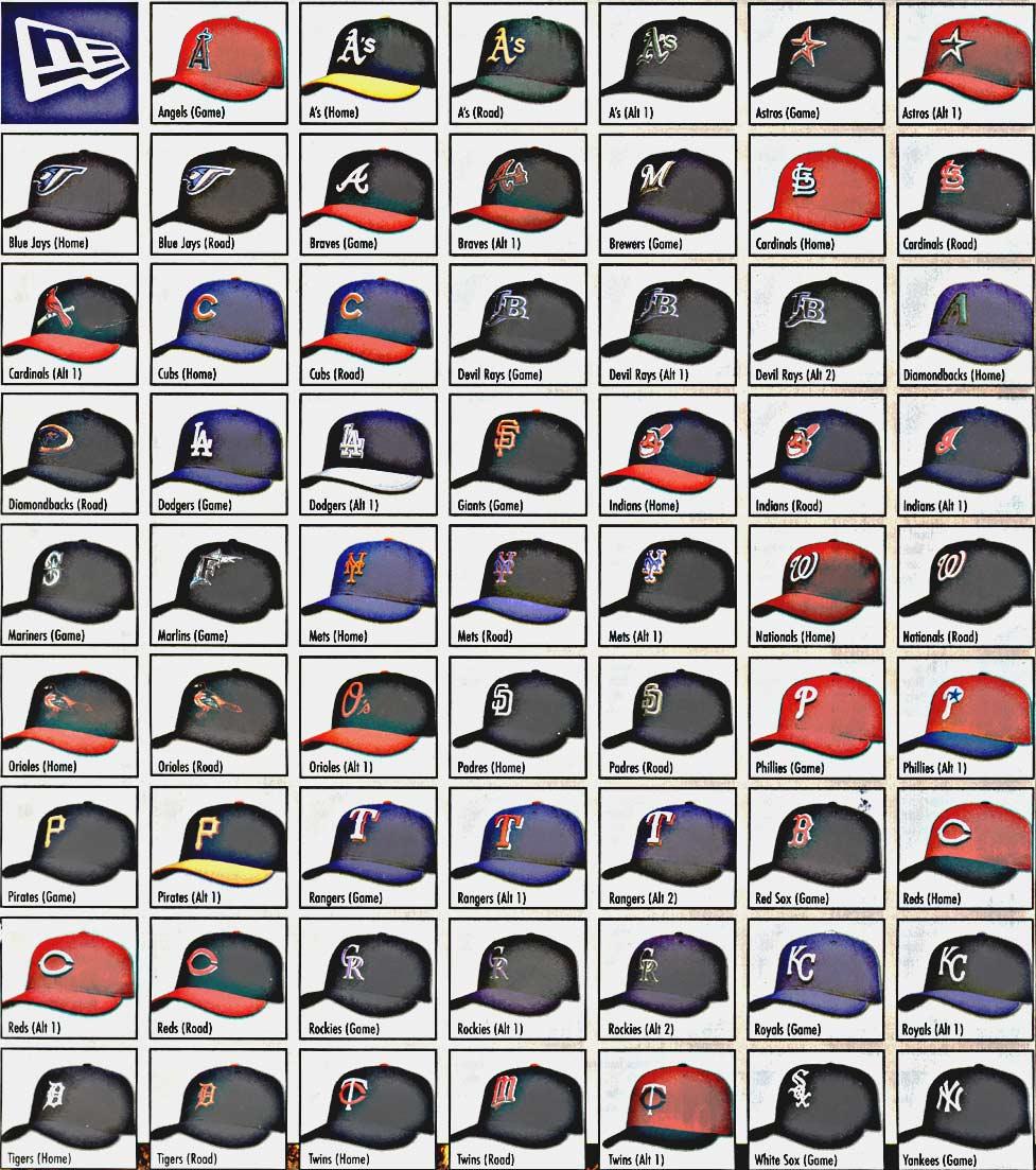 apparel items s pro sports apparel